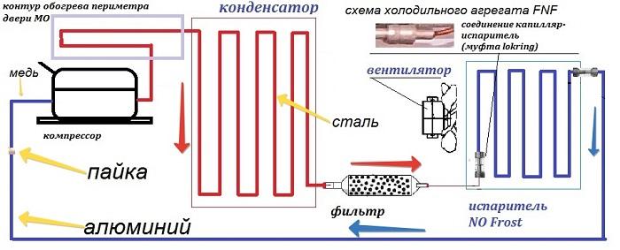 Электрическая схема двухкамерного холодильника индезит ноу фрост